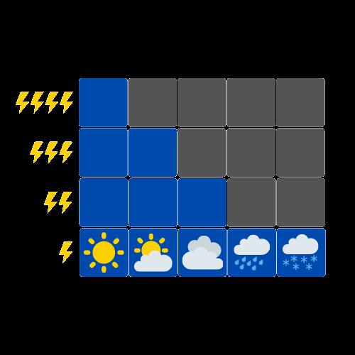 condicions climàtiques